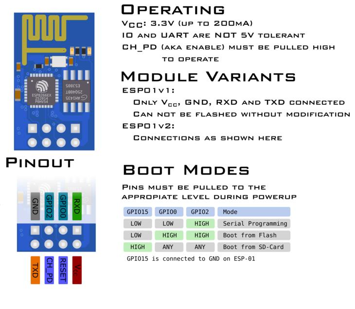 esp8266 boot mode